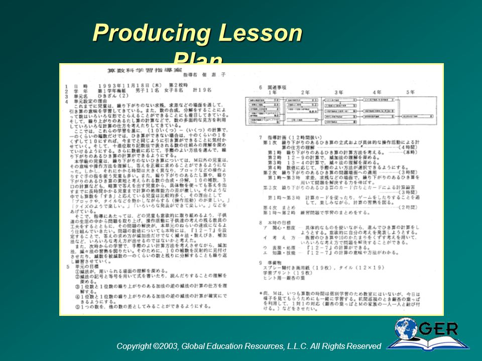 Copyright ©2003, Global Education Resources, L.L.C. All Rights Reserved Producing Lesson Plan