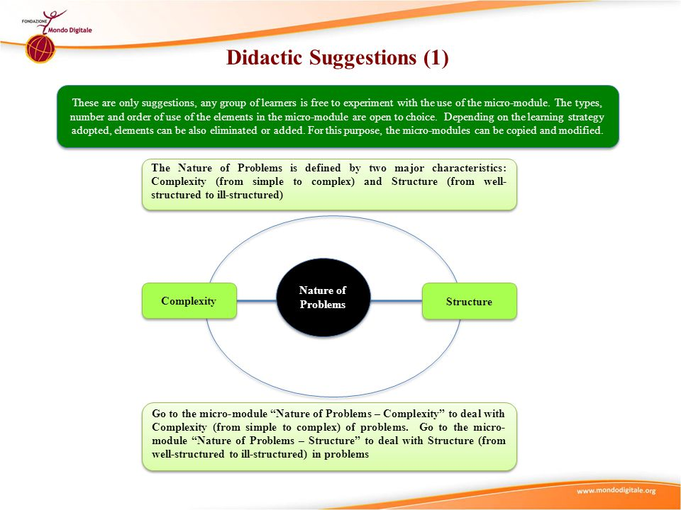 Didactic Suggestions (1) These are only suggestions, any group of learners is free to experiment with the use of the micro-module.