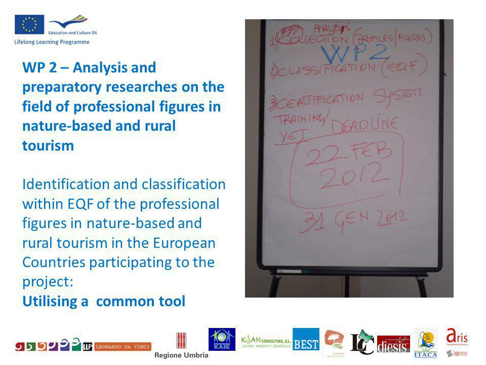 WP 2 – Analysis and preparatory researches on the field of professional figures in nature-based and rural tourism Identification and classification within EQF of the professional figures in nature-based and rural tourism in the European Countries participating to the project: Utilising a common tool