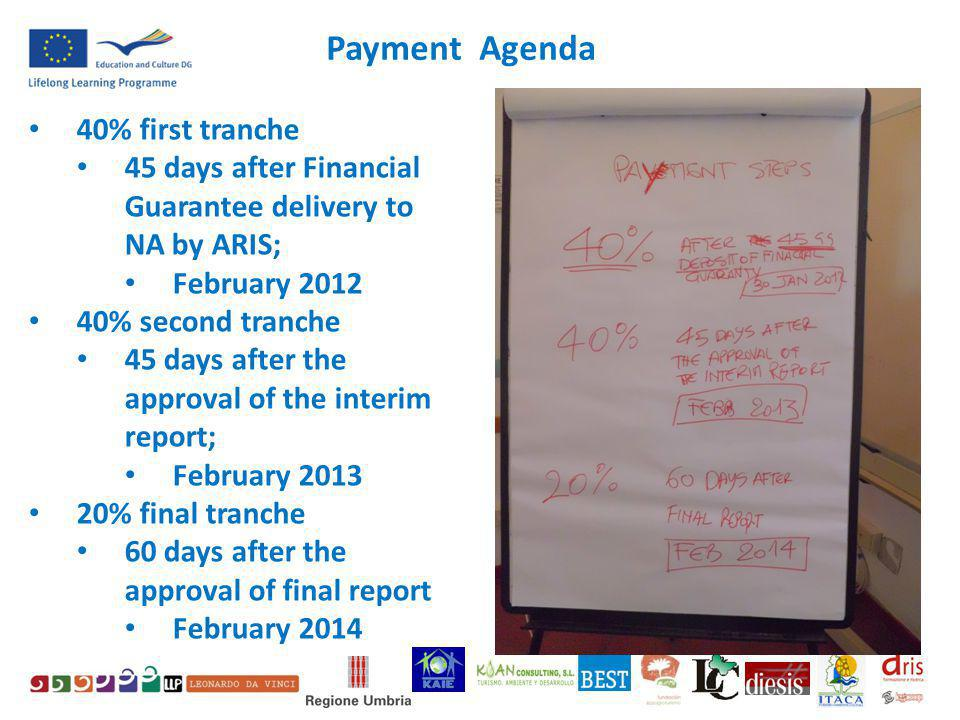Payment Agenda 40% first tranche 45 days after Financial Guarantee delivery to NA by ARIS; February 2012 40% second tranche 45 days after the approval of the interim report; February 2013 20% final tranche 60 days after the approval of final report February 2014