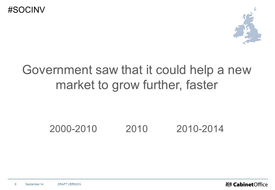 September 14DRAFT VERSION5 #SOCINV Government saw that it could help a new market to grow further, faster 2000-201020102010-2014