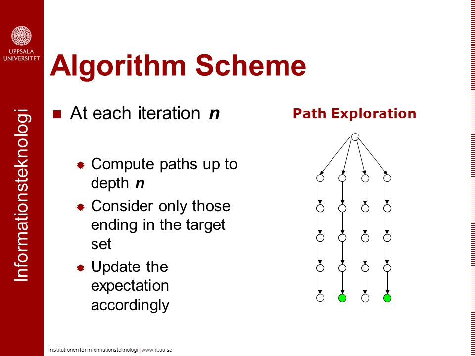 Informationsteknologi Institutionen för informationsteknologi | www.it.uu.se Algorithm Scheme At each iteration n  Compute paths up to depth n  Consider only those ending in the target set  Update the expectation accordingly Path Exploration