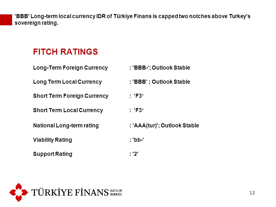 FITCH RATINGS Long-Term Foreign Currency : BBB- ; Outlook Stable Long Term Local Currency : BBB' ; Outlook Stable Short Term Foreign Currency : F3' Short Term Local Currency : F3' National Long-term rating: AAA(tur) ; Outlook Stable Viability Rating: bb- Support Rating: 2 12 BBB Long-term local currency IDR of Türkiye Finans is capped two notches above Turkey s sovereign rating.