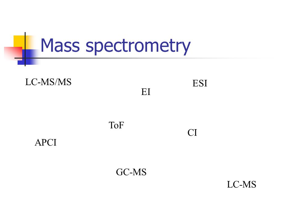 Mass spectrometry EI CI APCI ESI GC-MS LC-MS/MS LC-MS ToF