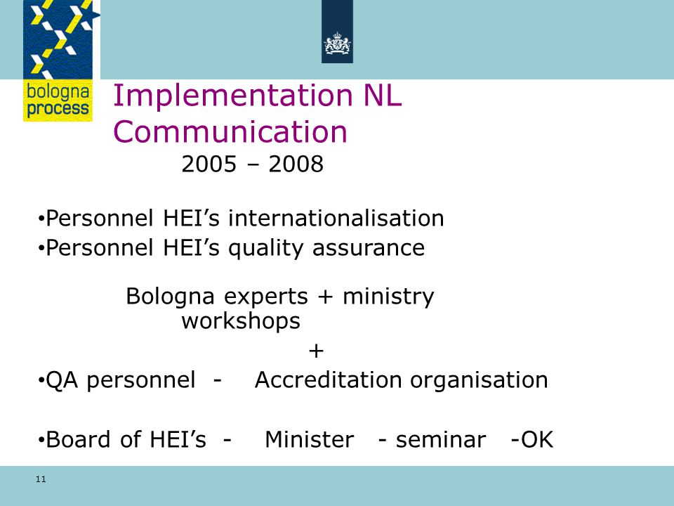 11 Implementation NL Communication 2005 – 2008 Personnel HEI's internationalisation Personnel HEI's quality assurance Bologna experts + ministry workshops + QA personnel - Accreditation organisation Board of HEI's - Minister - seminar -OK