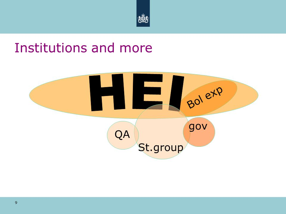 9 Institutions and more St.group QA Bol exp gov