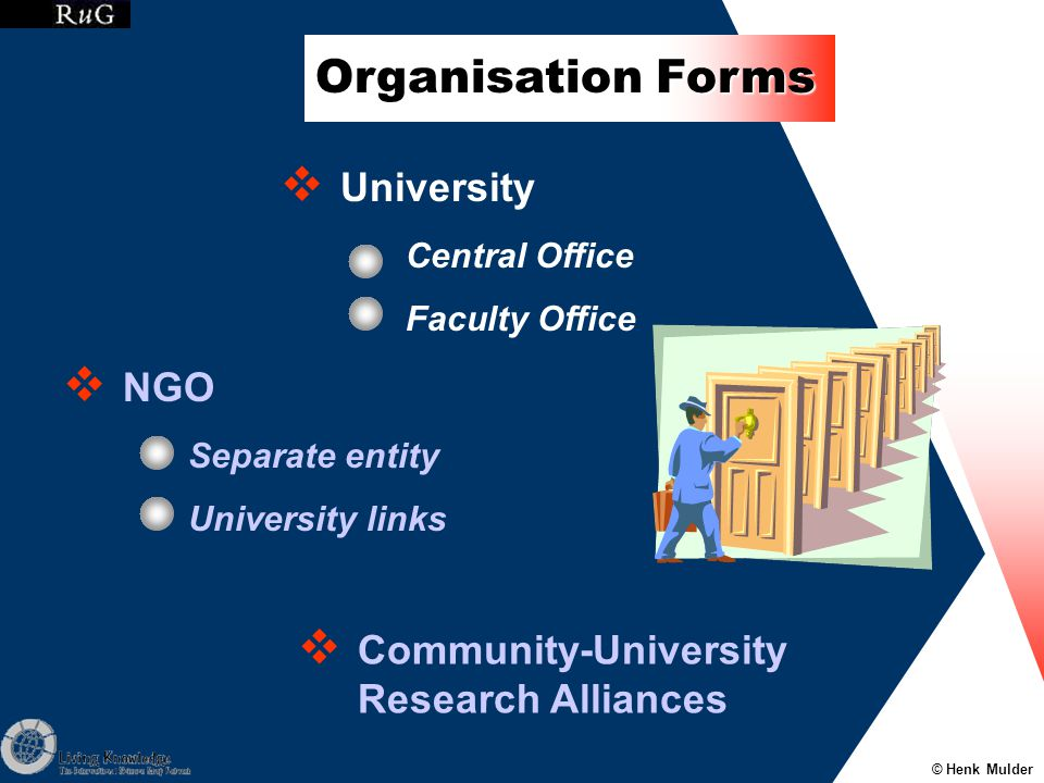 © Henk Mulder Organisation Forms  NGO Separate entity University links  Community-University Research Alliances  University Central Office Faculty Office