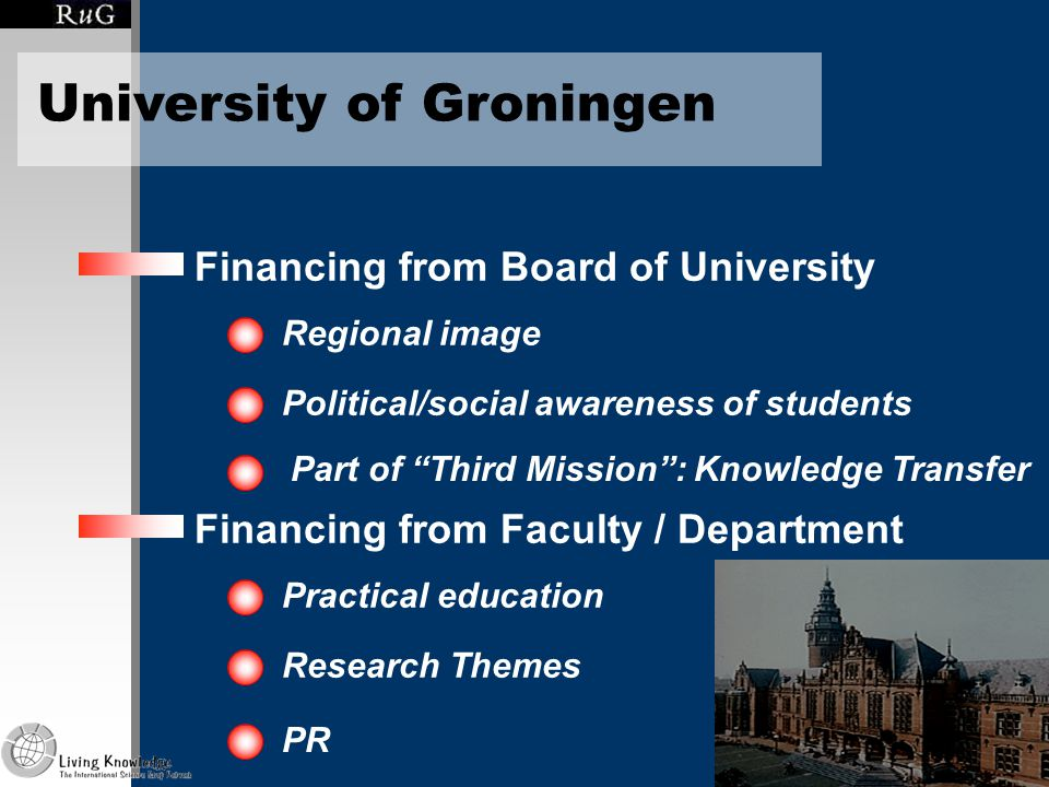Financing from Board of University Regional image Political/social awareness of students Financing from Faculty / Department Practical education Research Themes PR University of Groningen Part of Third Mission : Knowledge Transfer