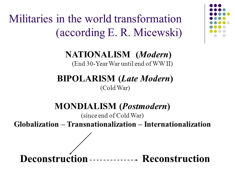 Militaries in the world transformation (according E.