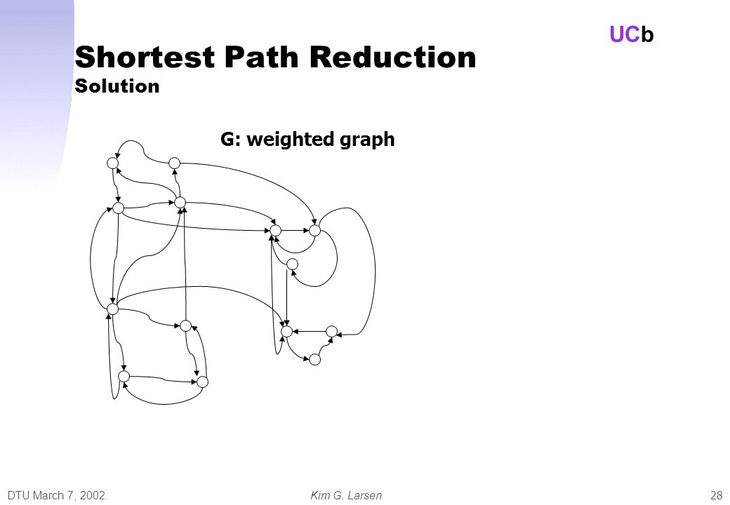 DTU March 7, 2002.Kim G. Larsen UCb 28 Shortest Path Reduction Solution G: weighted graph