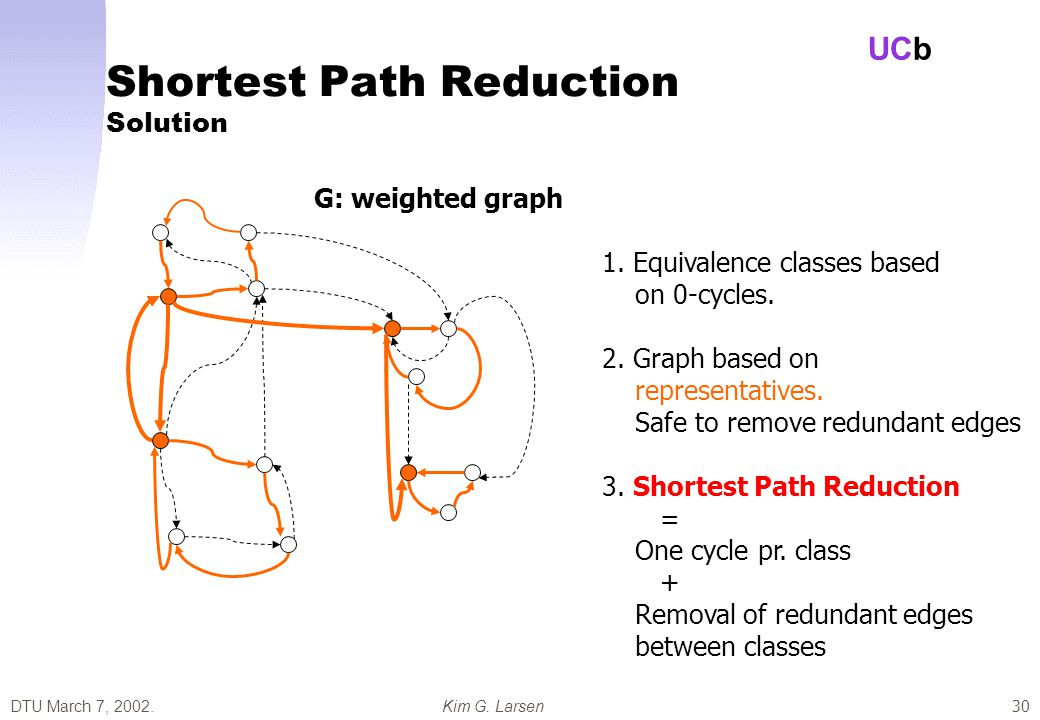 DTU March 7, 2002.Kim G. Larsen UCb 30 Shortest Path Reduction Solution G: weighted graph 1.