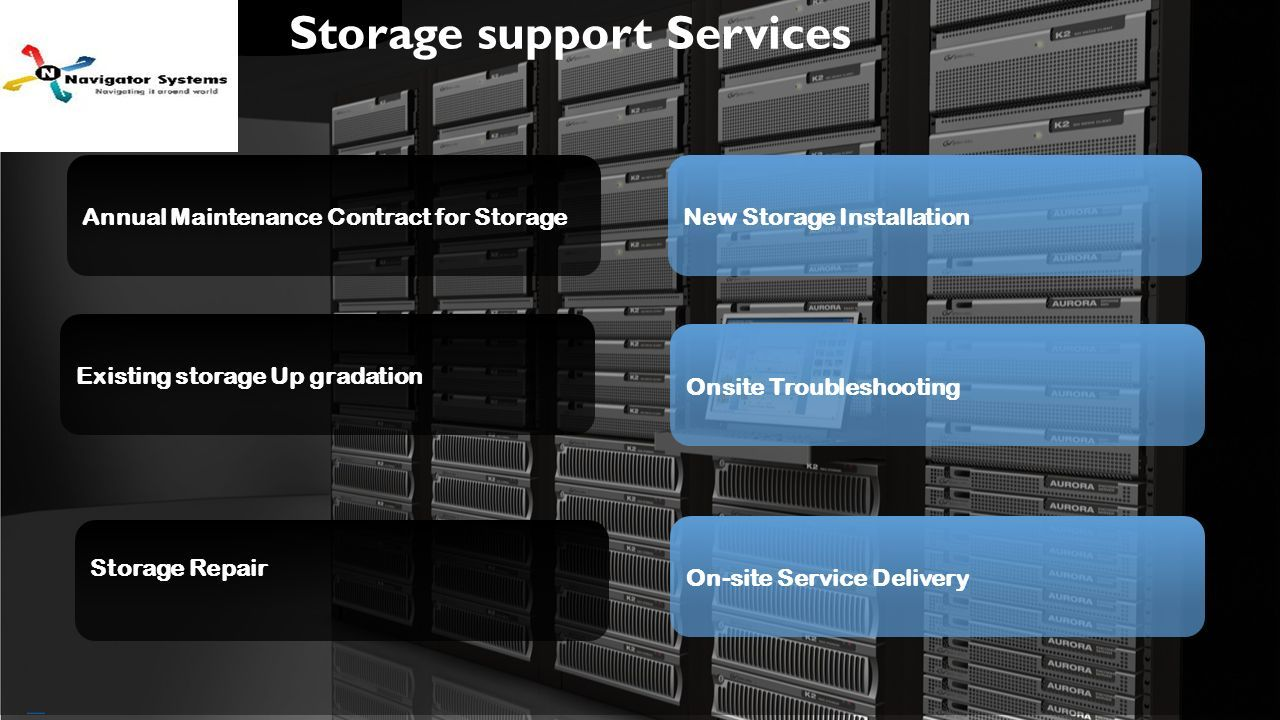 Free PowerPoint Templates Storage Support and maintenance SAN/NAS