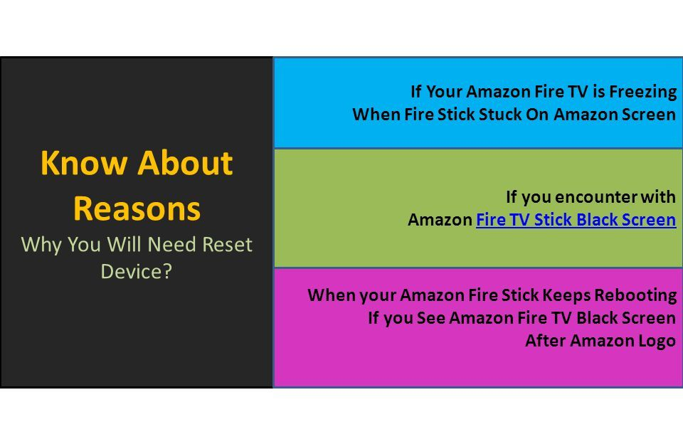 Easy Steps to Reset Fire TV Stick | ppt download