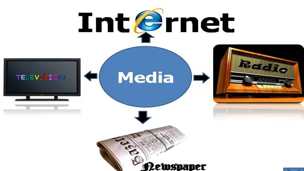 Roles Of Media Awesome Ppt Ppt Download