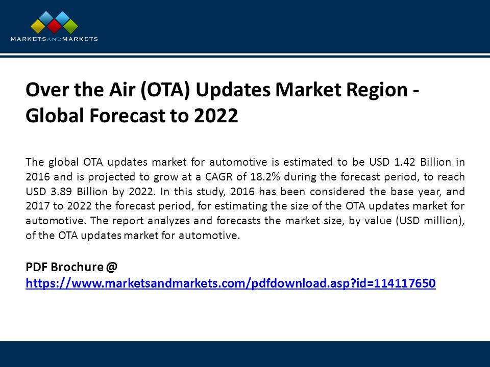 Over the Air (OTA) Updates Market - Global Forecast to ppt