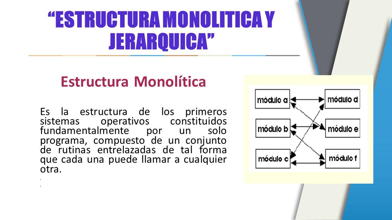 Estructura De Los Sistemas Operativos Estructura