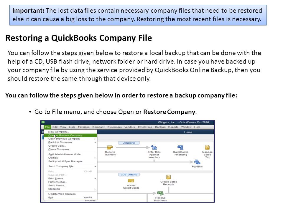All You Need To Know About How to Restore a QuickBooks