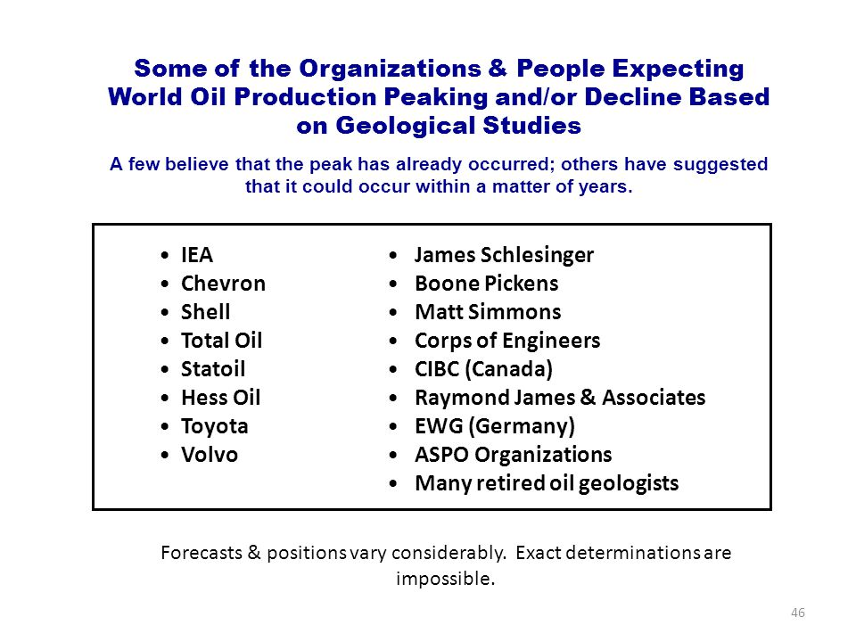 IEA Chevron Shell Total Oil Statoil Hess Oil Toyota Volvo James Schlesinger Boone Pickens Matt Simmons Corps of Engineers CIBC (Canada) Raymond James & Associates EWG (Germany) ASPO Organizations Many retired oil geologists Some of the Organizations & People Expecting World Oil Production Peaking and/or Decline Based on Geological Studies A few believe that the peak has already occurred; others have suggested that it could occur within a matter of years.