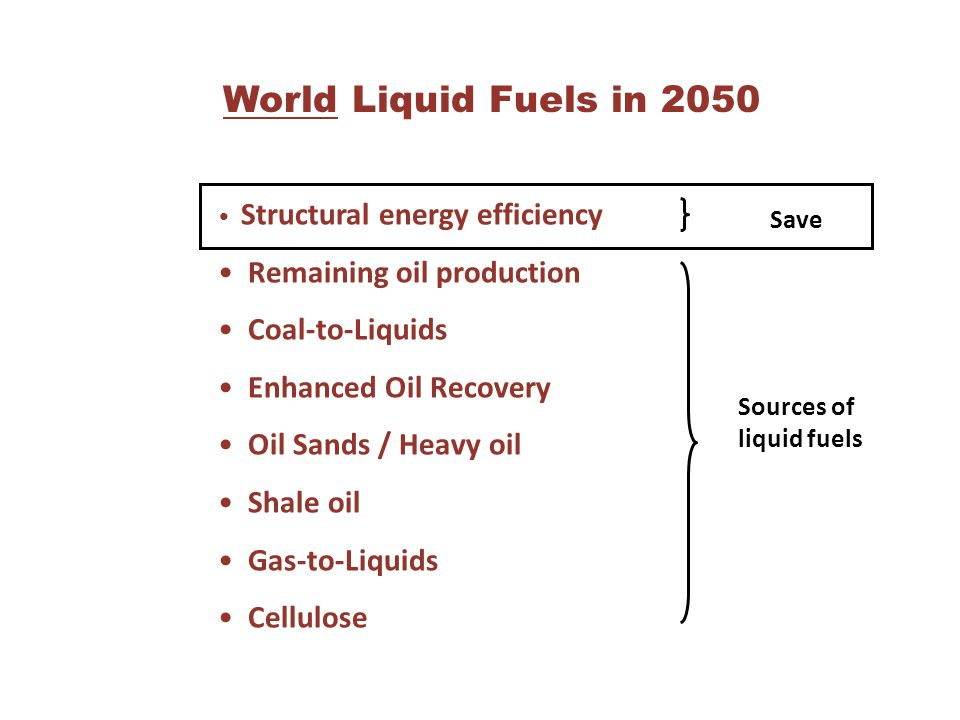 World Liquid Fuels in 2050 Structural energy efficiency Remaining oil production Coal-to-Liquids Enhanced Oil Recovery Oil Sands / Heavy oil Shale oil Gas-to-Liquids Cellulose Save Sources of liquid fuels