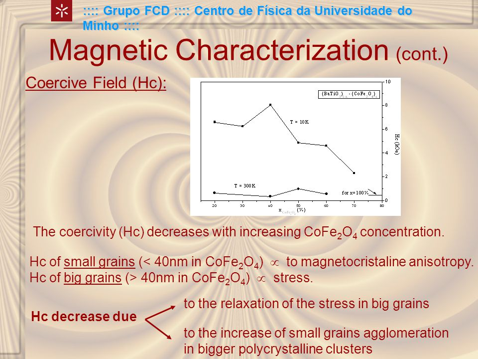 Magnetic Characterization (cont.) The coercivity (Hc) decreases with increasing CoFe 2 O 4 concentration.