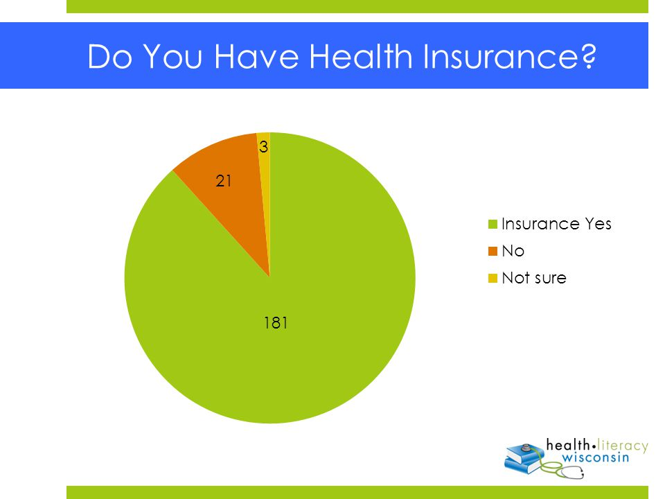 Do You Have Health Insurance