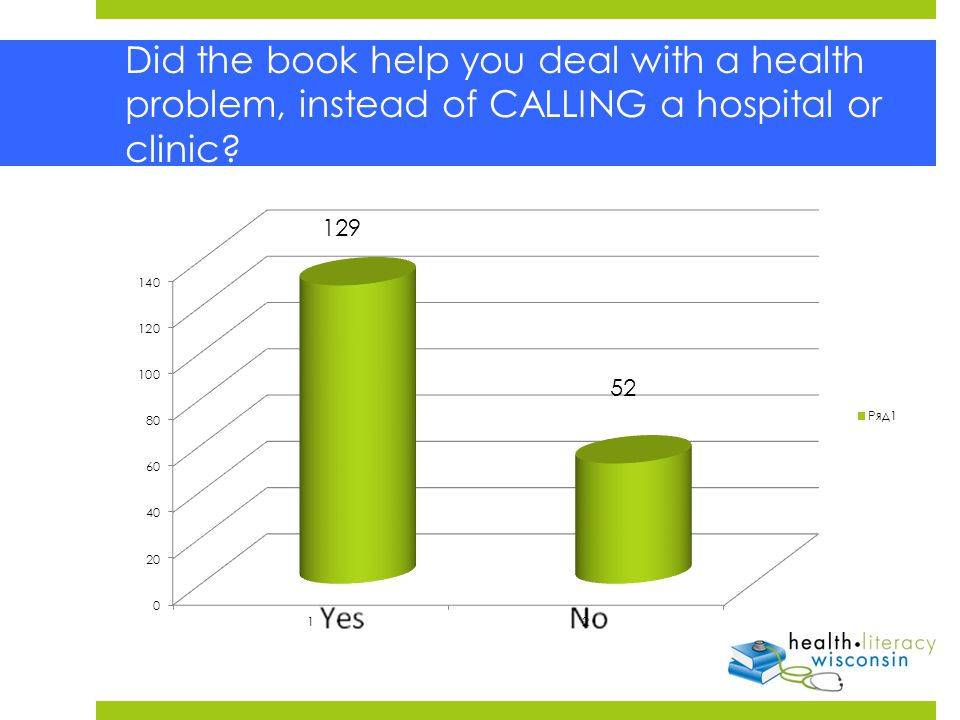 Did the book help you deal with a health problem, instead of CALLING a hospital or clinic