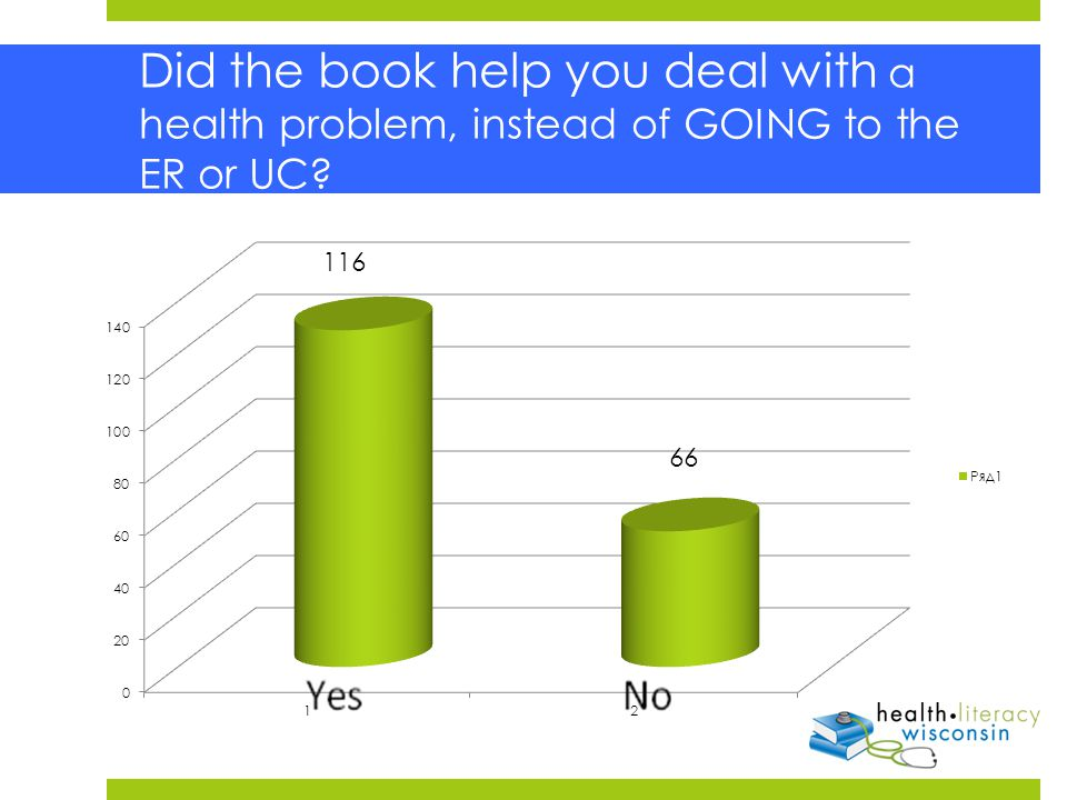 Did the book help you deal with a health problem, instead of GOING to the ER or UC 116 66