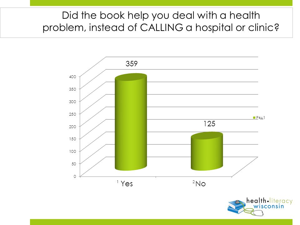 Did the book help you deal with a health problem, instead of CALLING a hospital or clinic.