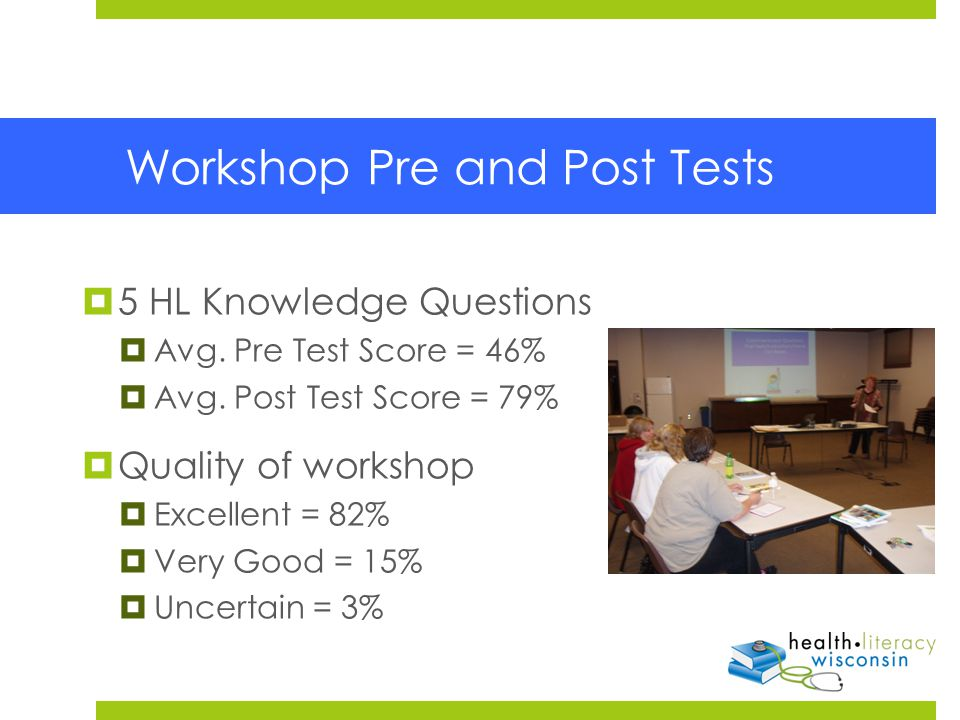 Workshop Pre and Post Tests  5 HL Knowledge Questions  Avg.