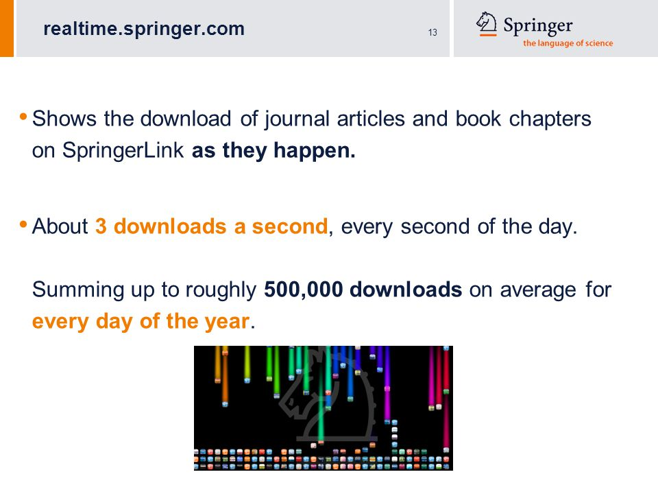 13 realtime.springer.com Shows the download of journal articles and book chapters on SpringerLink as they happen.