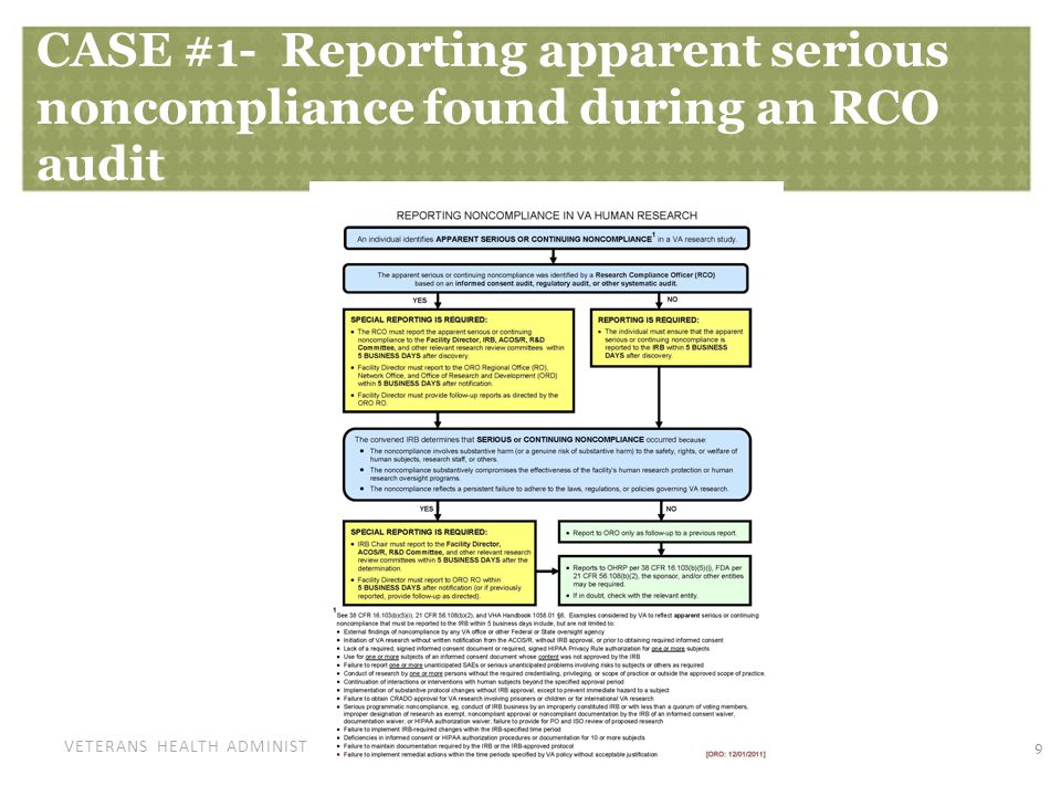 VETERANS HEALTH ADMINISTRATION CASE #1- Reporting apparent serious noncompliance found during an RCO audit 9
