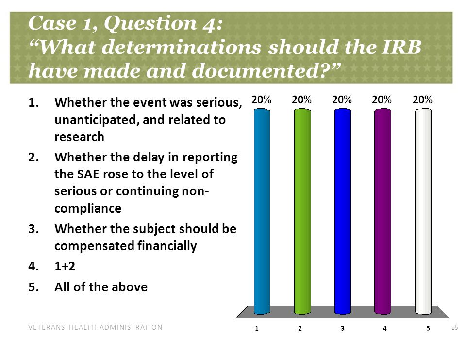 VETERANS HEALTH ADMINISTRATION Case 1, Question 4: What determinations should the IRB have made and documented 16 1.Whether the event was serious, unanticipated, and related to research 2.Whether the delay in reporting the SAE rose to the level of serious or continuing non- compliance 3.Whether the subject should be compensated financially 4.1+2 5.All of the above