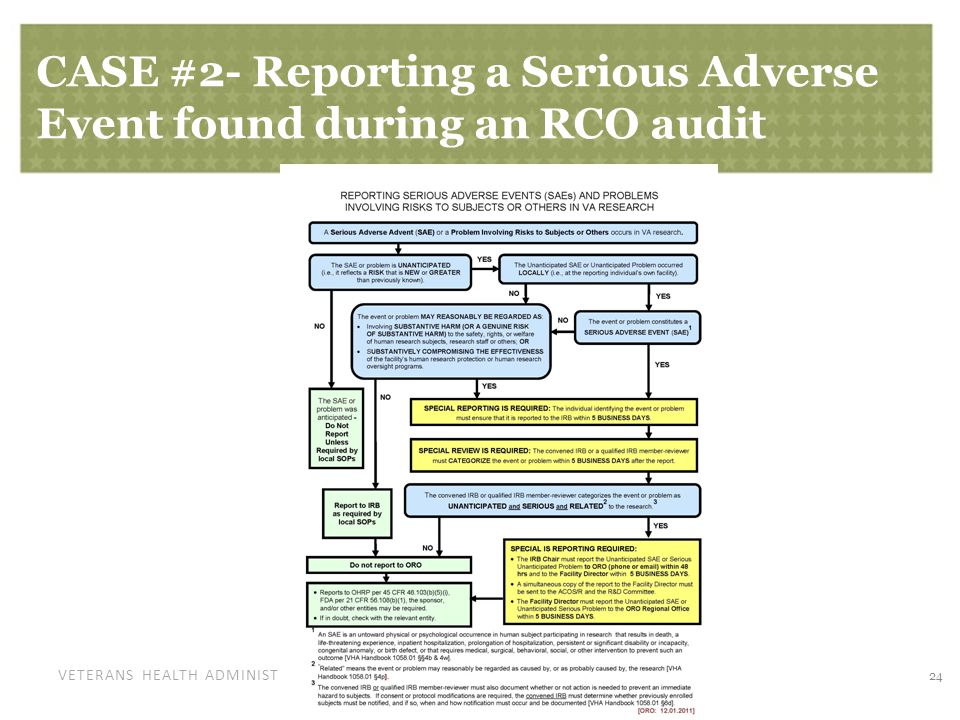 VETERANS HEALTH ADMINISTRATION CASE #2- Reporting a Serious Adverse Event found during an RCO audit 24