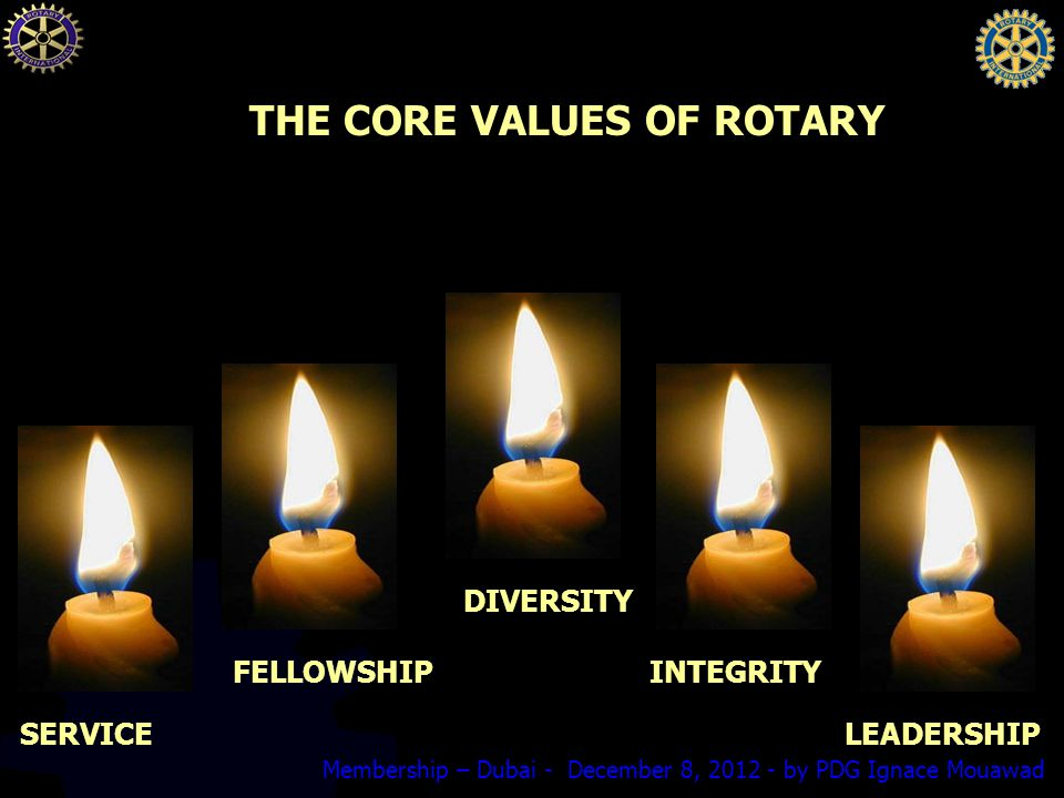 Membership – Dubai - December 8, 2012 - by PDG Ignace Mouawad THE CORE VALUES OF ROTARY SERVICE FELLOWSHIP DIVERSITY INTEGRITY LEADERSHIP