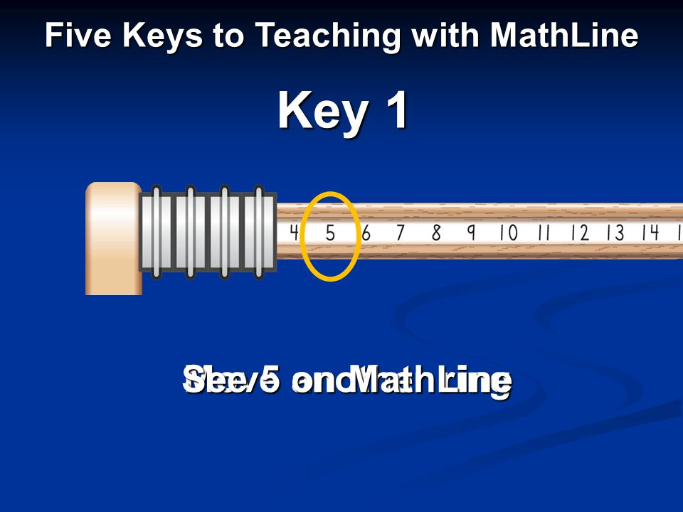 Move another ring See 5 on MathLine Key 1 Five Keys to Teaching with MathLine