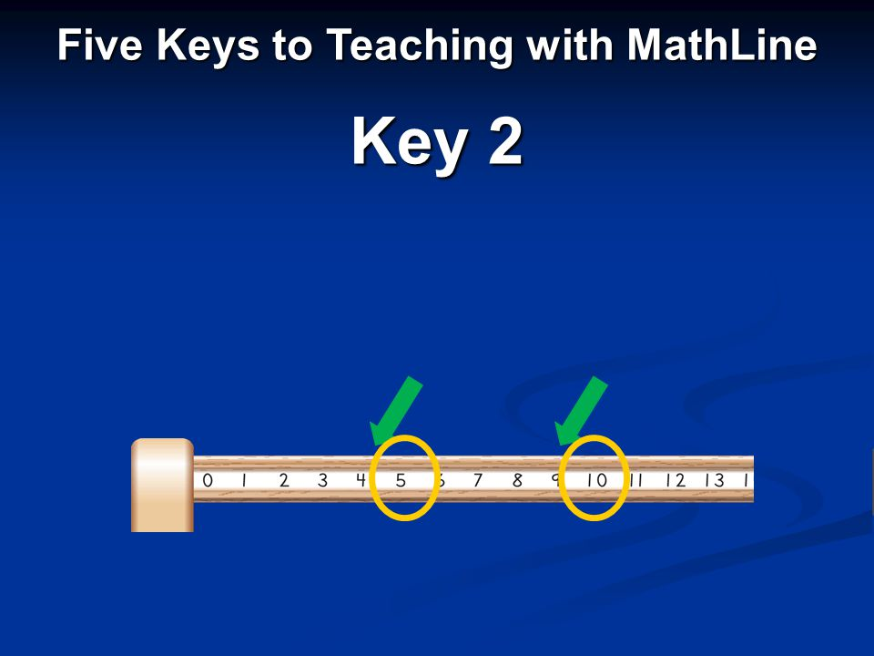 Five Keys to Teaching with MathLine Key 2