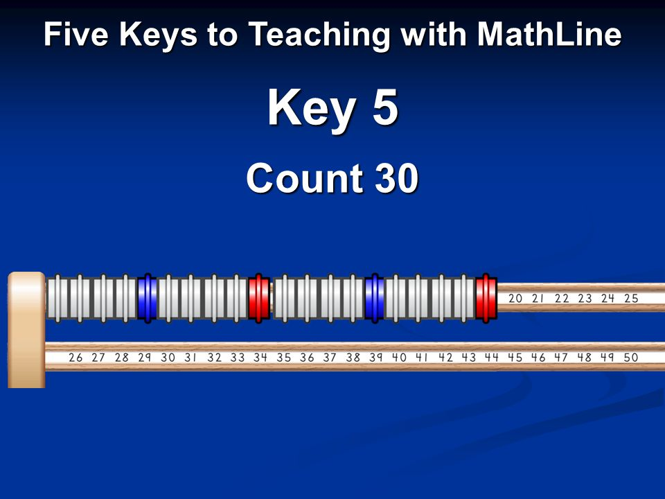 Five Keys to Teaching with MathLine Key 5 Count 30