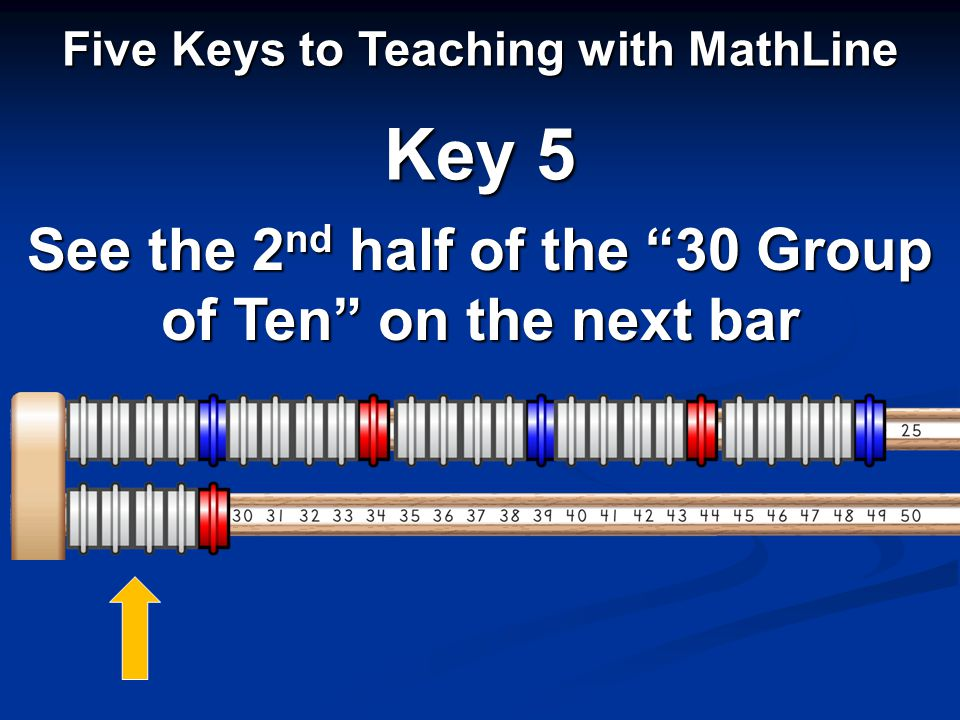 Five Keys to Teaching with MathLine Key 5 See the 2 nd half of the 30 Group of Ten on the next bar