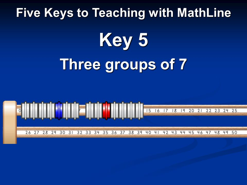 Five Keys to Teaching with MathLine Key 5 Three groups of 7