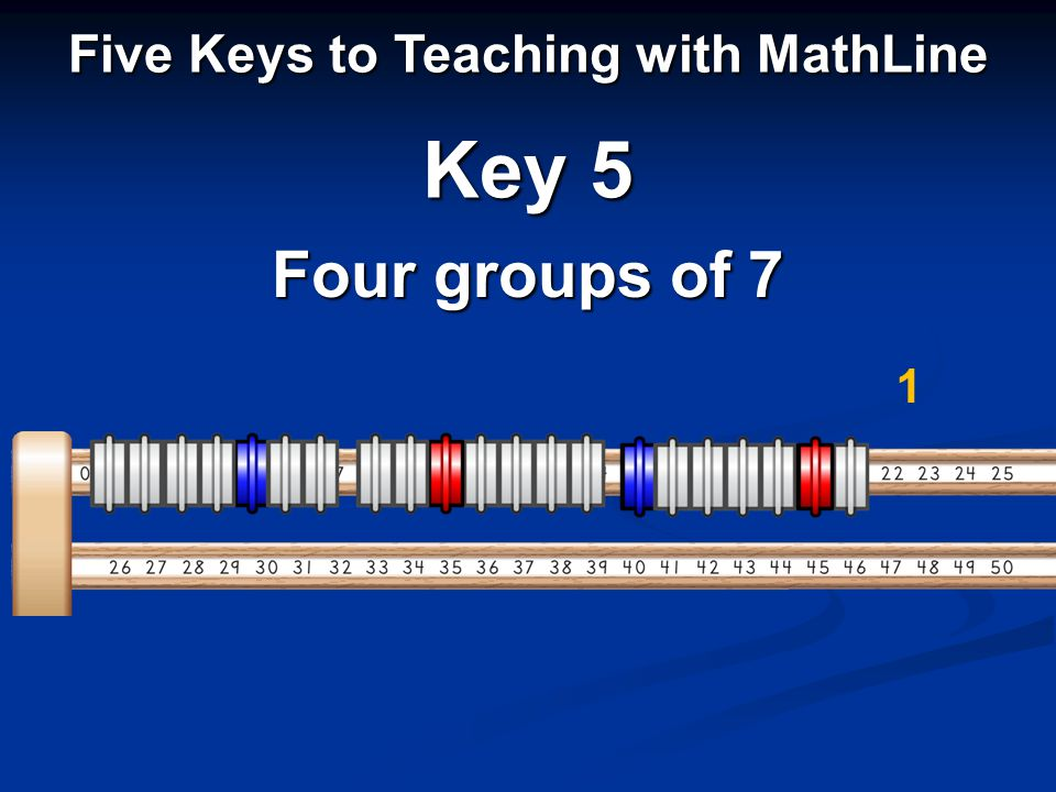 Five Keys to Teaching with MathLine Key 5 Four groups of 7 1