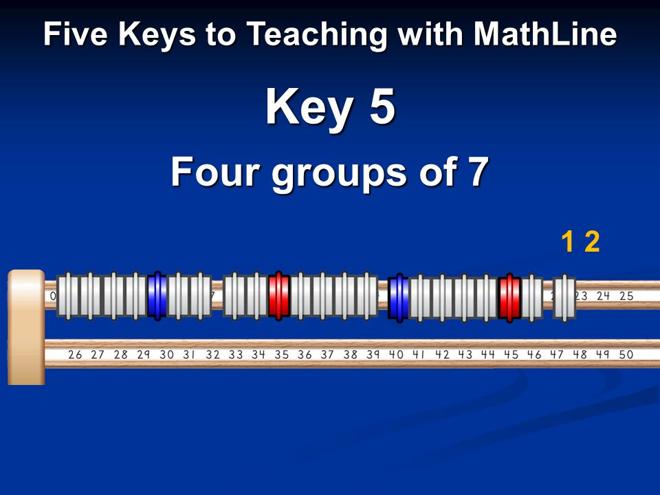 Five Keys to Teaching with MathLine Key 5 Four groups of 7 12