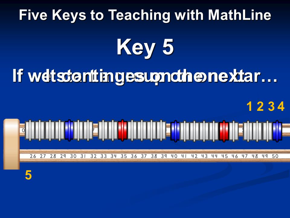 Five Keys to Teaching with MathLine Key 5 1234 5 If we start a group on one bar… It continues on the next