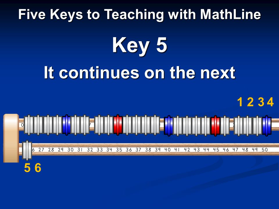 Five Keys to Teaching with MathLine Key 5 1234 56 It continues on the next