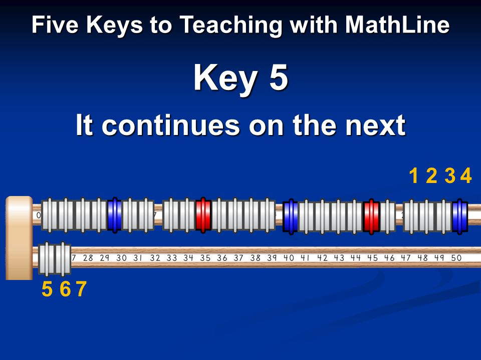 Five Keys to Teaching with MathLine Key 5 1234 567 It continues on the next