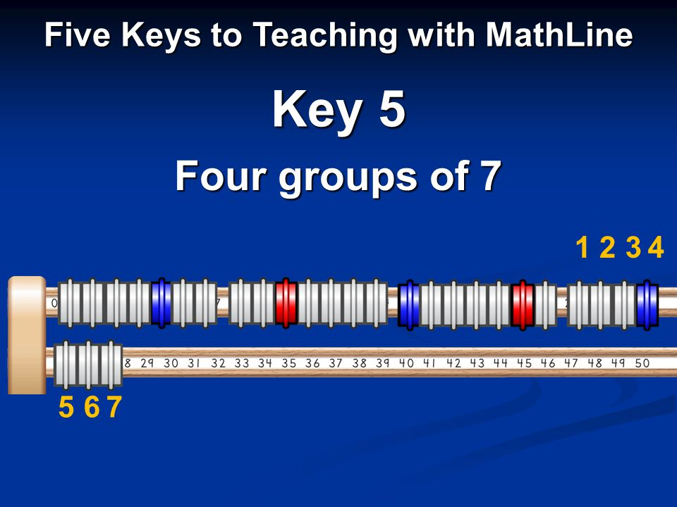 Five Keys to Teaching with MathLine Key 5 1234 567 Four groups of 7