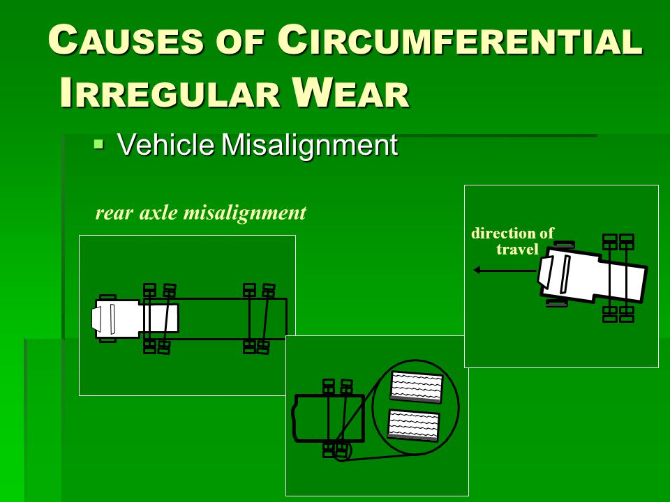 C AUSES OF C IRCUMFERENTIAL I RREGULAR W EAR I RREGULAR W EAR  Vehicle Misalignment rear axle misalignment direction of travel
