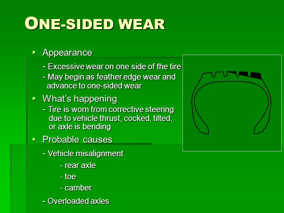 O NE-SIDED WEAR  Appearance - Excessive wear on one side of the tire - May begin as feather edge wear and advance to one-sided wear advance to one-sided wear  What's happening - Tire is worn from corrective steering due to vehicle thrust, cocked, tilted, due to vehicle thrust, cocked, tilted, or axle is bending or axle is bending  Probable causes - Vehicle misalignment - rear axle - toe - camber - Overloaded axles