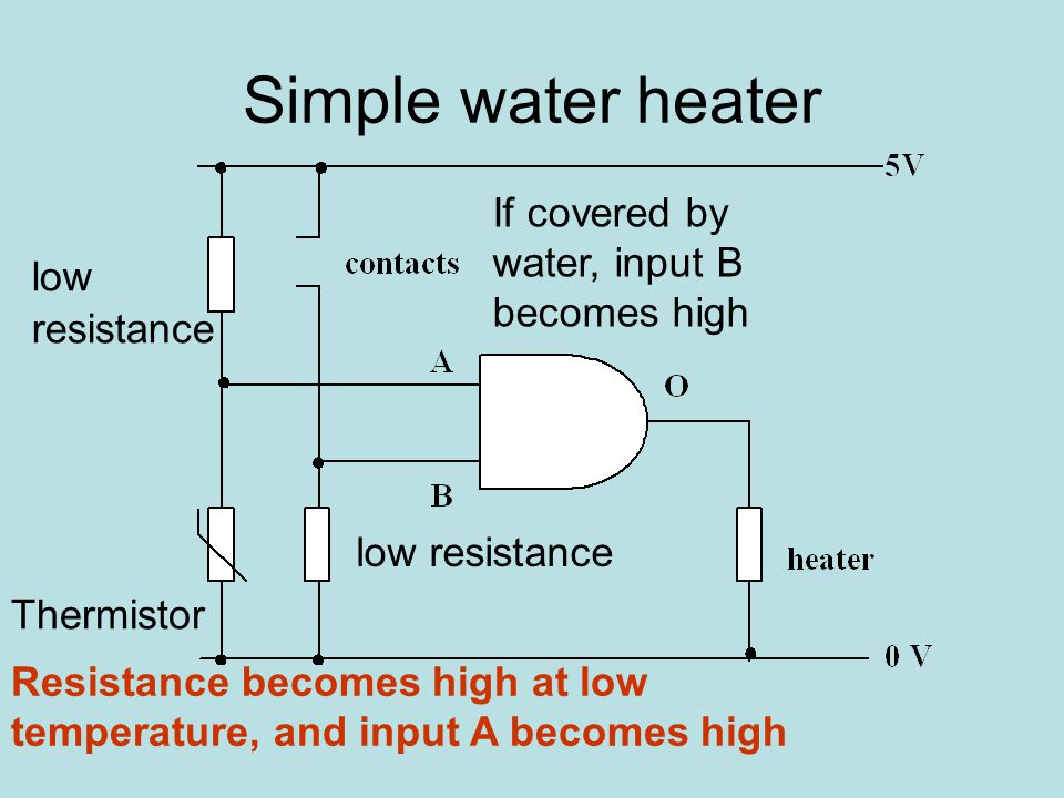 Simple water heater low resistance Thermistor If covered by water, input B becomes high Resistance becomes high at low temperature, and input A becomes high