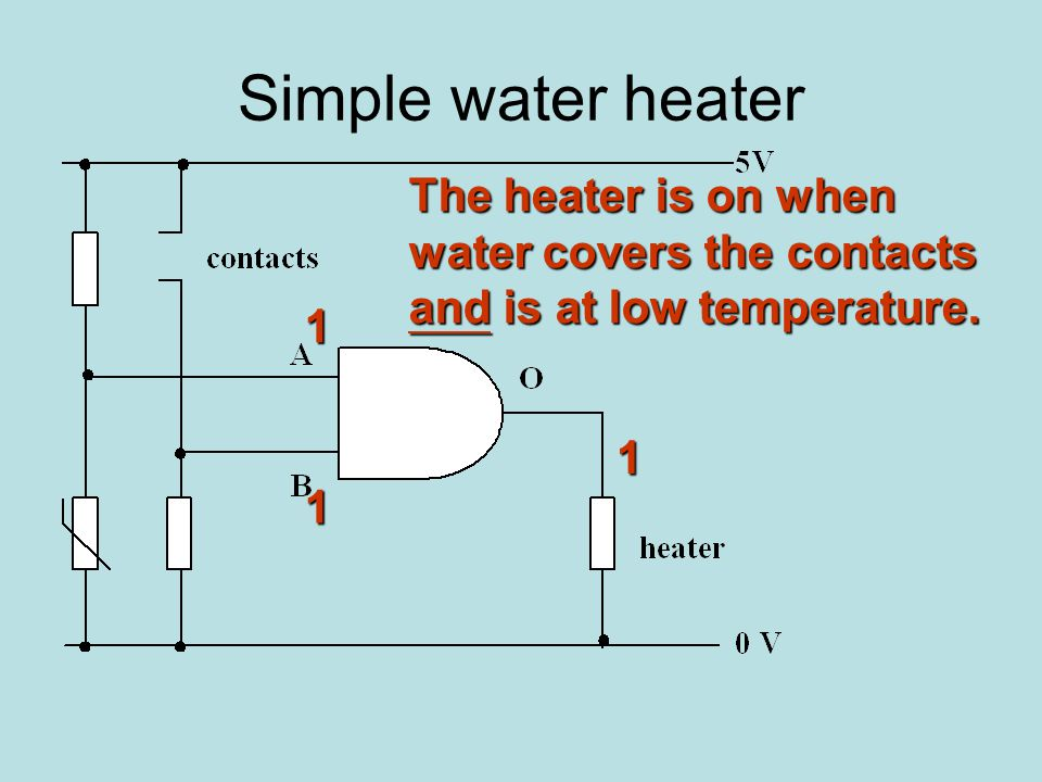 Simple water heater 1 1 1 The heater is on when water covers the contacts and is at low temperature.