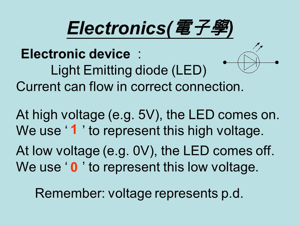 Electronics( 電子學 ) Electronic device : Light Emitting diode (LED) Current can flow in correct connection.